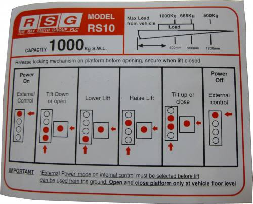 Operating Sticker - RS10 5-61080